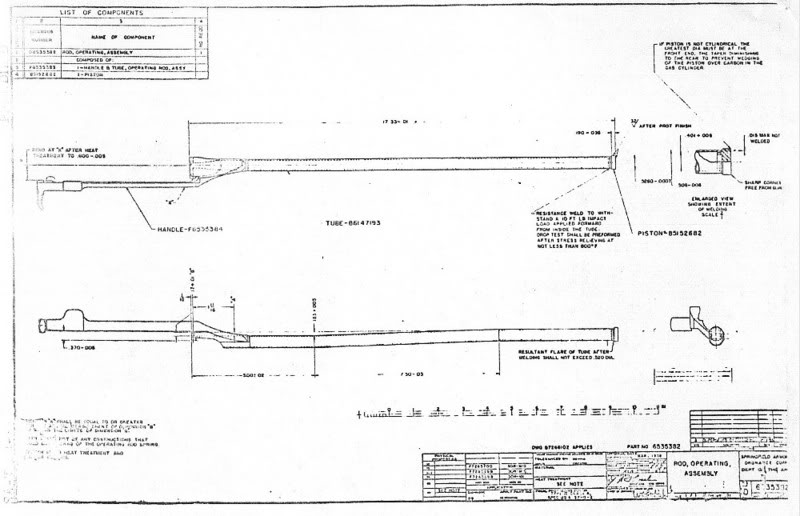 IMP/Op-Rod/Data/M1 Garand on
