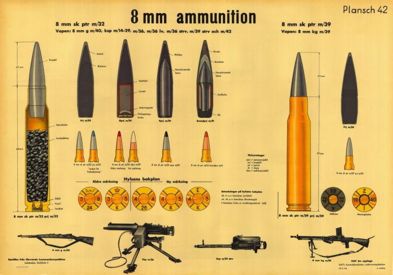 8mm Swedish Ammo Poster
