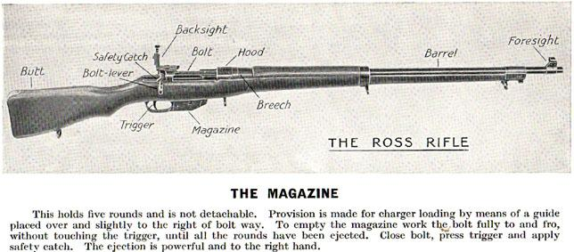 Ross Rifle Schematic?