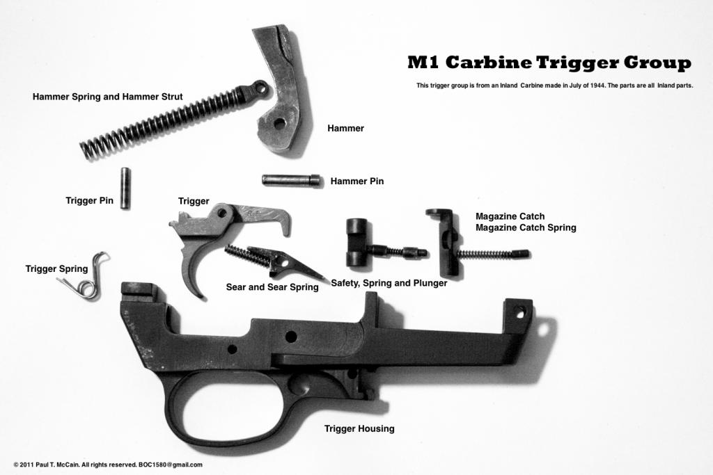 m1 carbine trigger group disassembled and labelled rh milsurps com M1 Carbine Trigger Assembly M2 Carbine Full Auto Parts