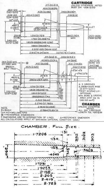 303 British Chamber Diagram
